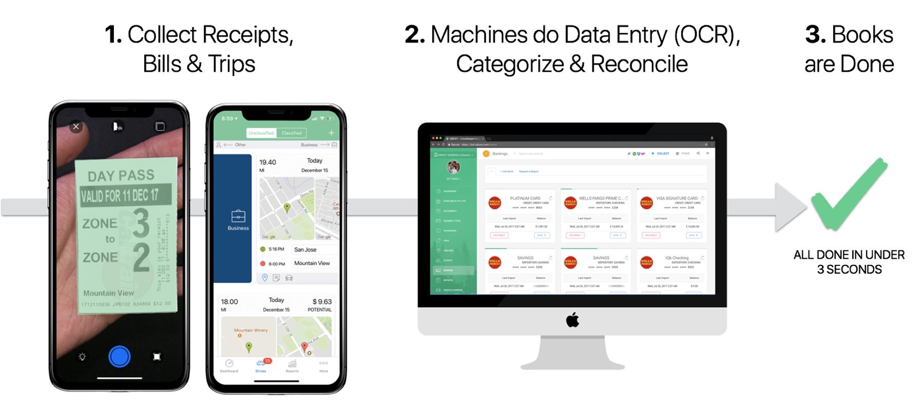 Veryfi for Uber, Lyft, GetTaxi & Juno Drivers — Veryfi