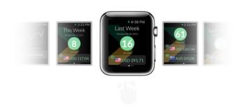 IQBOXY Watch app screens ~ Award winning app