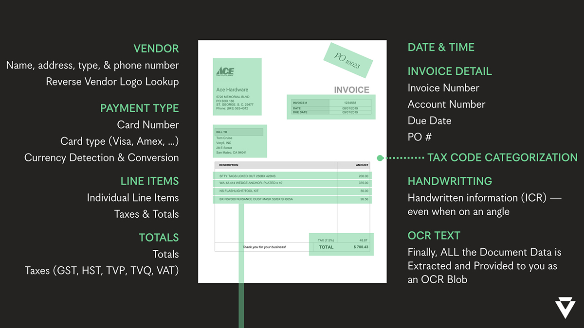 OCR / ICR Expense App for Invoices & Receipts by Veryfi