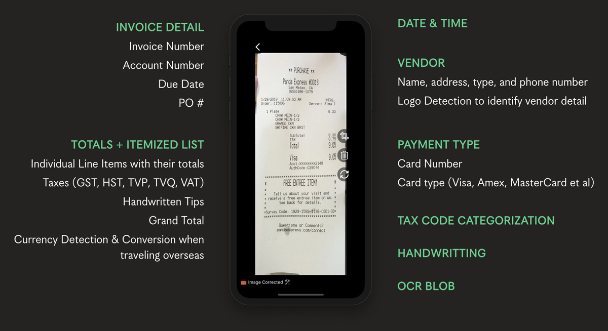 Receipts & Expense tracking by Veryfi