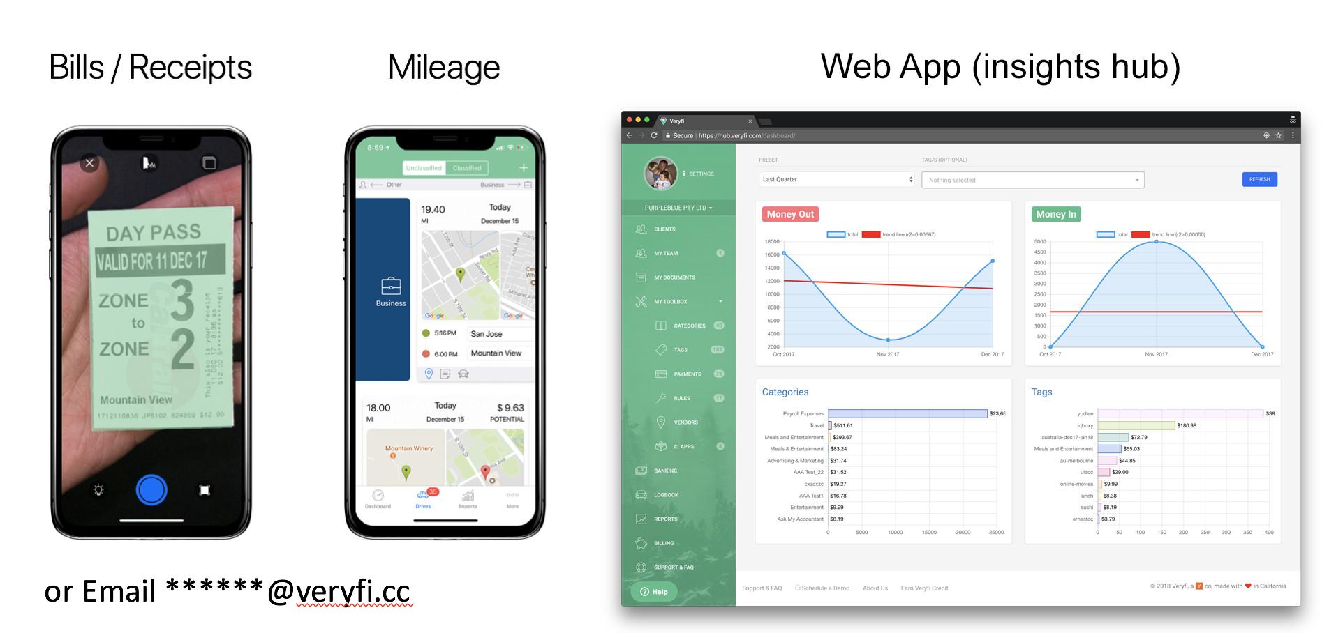 Veryfi Apps